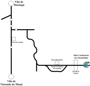 Circuito das Cachoeiras - Sítio Cachoeiras do Alcantilado