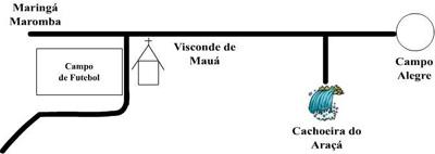 Circuito das Cachoeiras - Cachoeira do Araçá