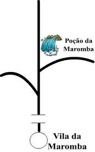 Circuito das Cachoeiras - Poção da Maromba