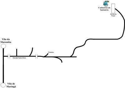 Circuito das Cachoeiras - Parque Ecológico Cachoeiras do Santuário