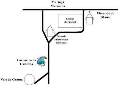 Circuito das Cachoeiras - Cachoeira da Usininha